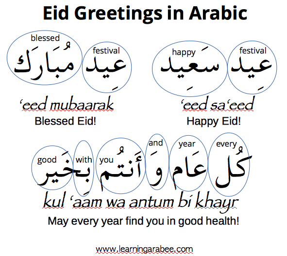 Eid greetings in arabic learning arabee share this m4hsunfo